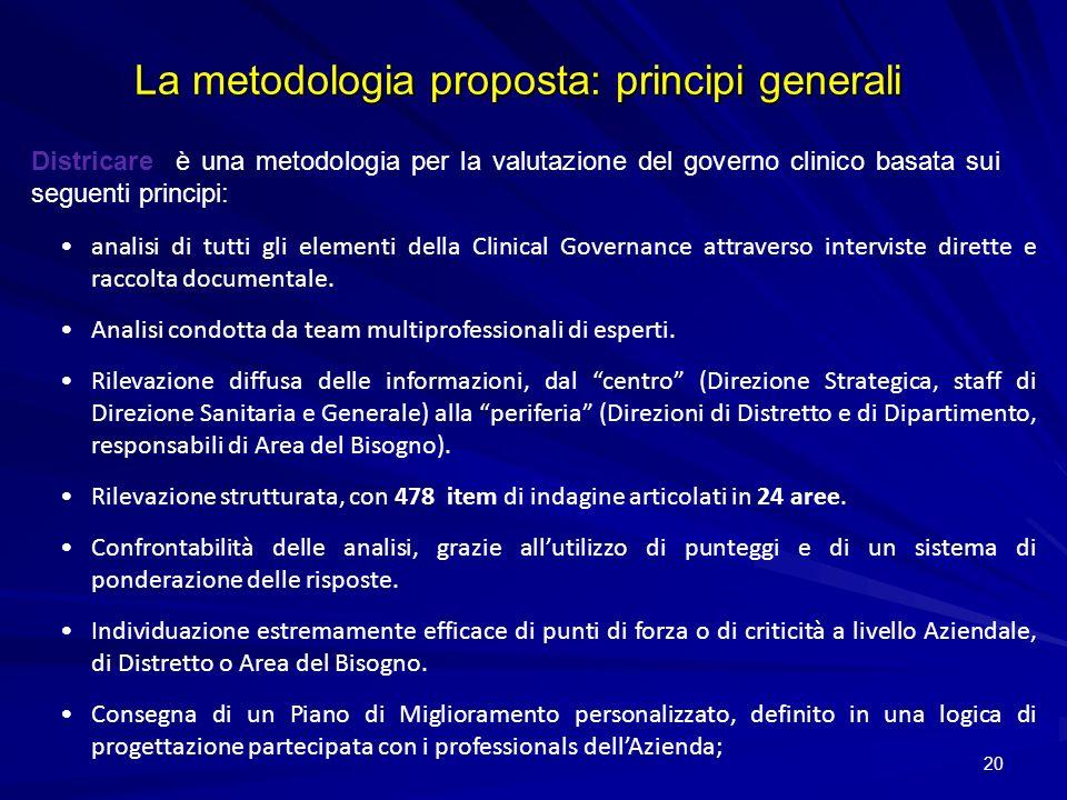 analisi di tutti gli elementi della Clinical Governance attraverso interviste dirette e raccolta documentale. Analisi condotta da team multiprofession