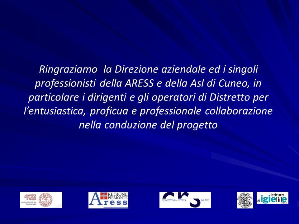 Ringraziamo la Direzione aziendale ed i singoli professionisti della ARESS e della Asl di Cuneo, in particolare i dirigenti e gli operatori di Distret