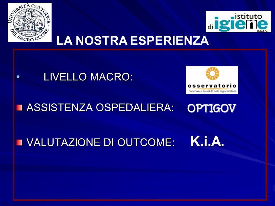LIVELLO MACRO: LIVELLO MACRO: ASSISTENZA OSPEDALIERA: OPTIGOV VALUTAZIONE DI OUTCOME: K.i.A. LA NOSTRA ESPERIENZA