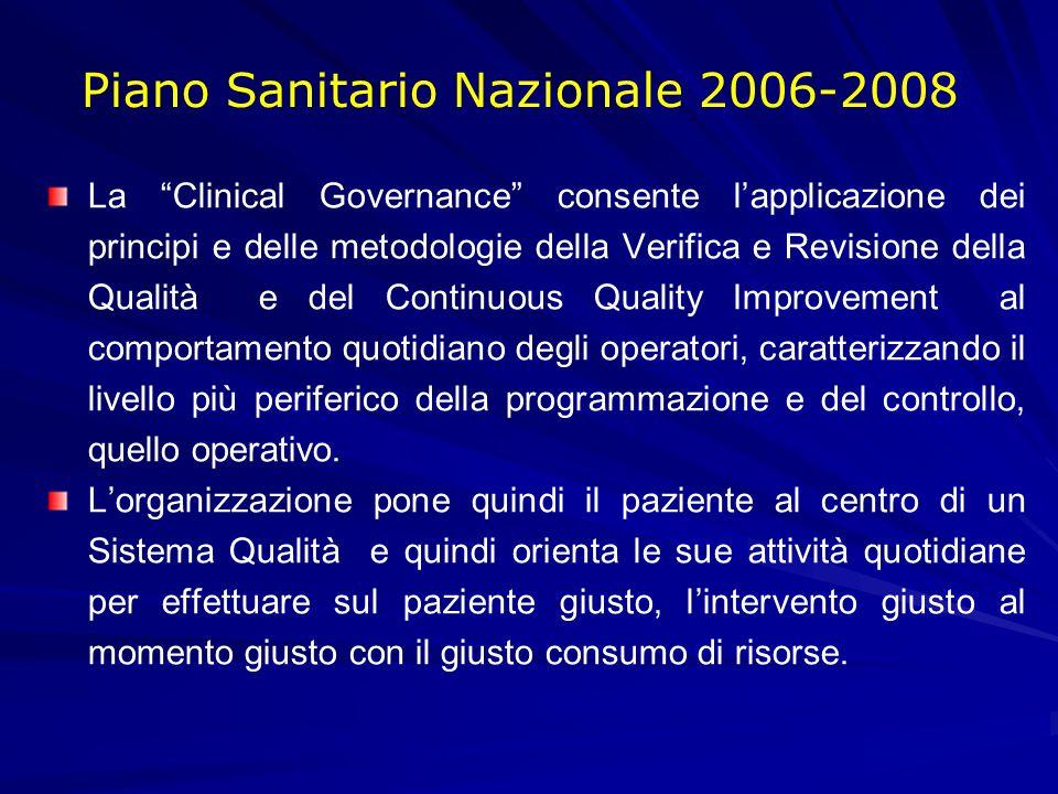 La Clinical Governance consente lapplicazione dei principi e delle metodologie della Verifica e Revisione della Qualità e del Continuous Quality Impro