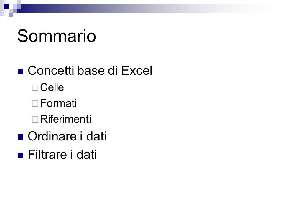 Sommario Concetti base di Excel Celle Formati Riferimenti Ordinare i dati Filtrare i dati
