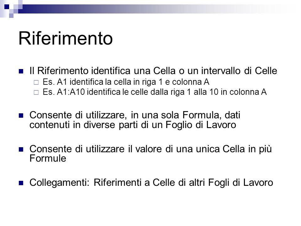 Riferimento Il Riferimento identifica una Cella o un intervallo di Celle Es. A1 identifica la cella in riga 1 e colonna A Es. A1:A10 identifica le cel