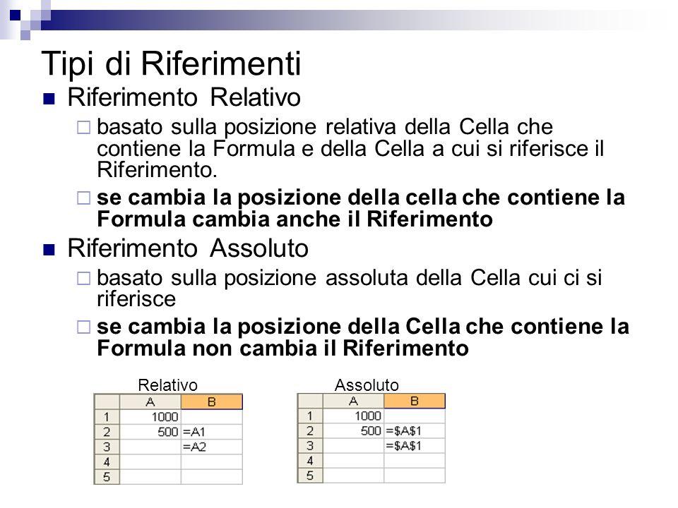 Tipi di riferimenti Riferimento Misto Colonna assoluta + riga relativa oppure riga assoluta + colonna relativa se cambia la posizione della Cella che contiene la formula cambia anche il Riferimento Relativo ma non cambia il Riferimento Assoluto