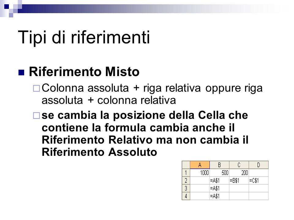 Tipi di riferimenti Riferimento Misto Colonna assoluta + riga relativa oppure riga assoluta + colonna relativa se cambia la posizione della Cella che