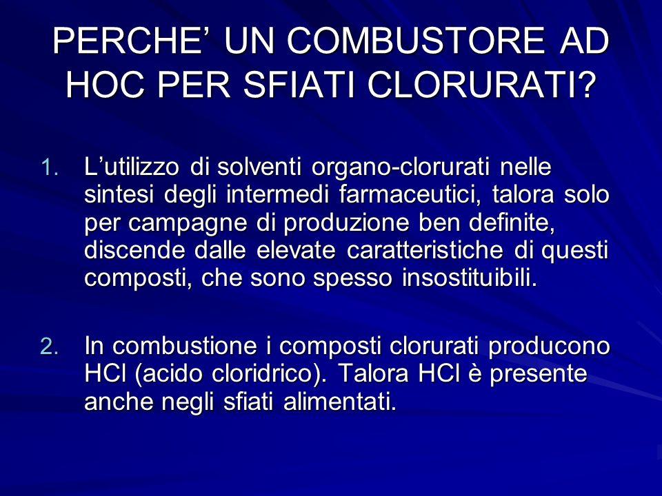 PERCHE UN COMBUSTORE AD HOC PER SFIATI CLORURATI.3.