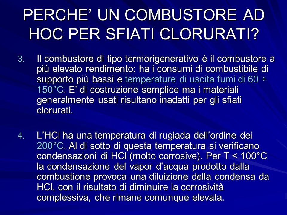 NORMATIVA DI RIFERIMENTO Per i combustori termorigenerativi per sfiati gassosi nella Regione Lombardia (D.g.r.