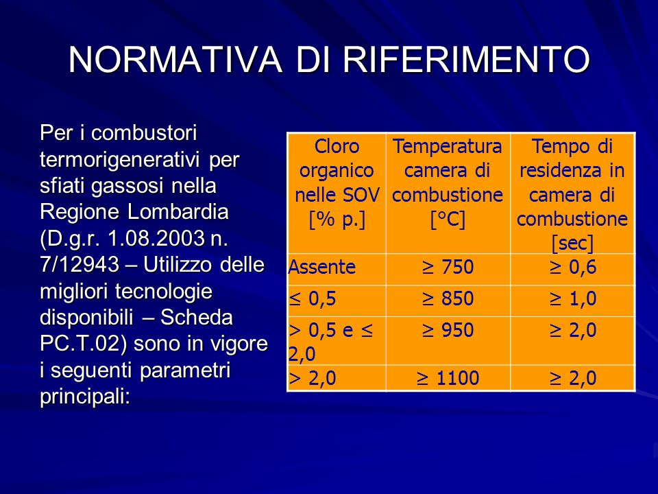 NORMATIVA DI RIFERIMENTO Per i combustori termorigenerativi per sfiati gassosi nella Regione Lombardia (D.g.r. 1.08.2003 n. 7/12943 – Utilizzo delle m