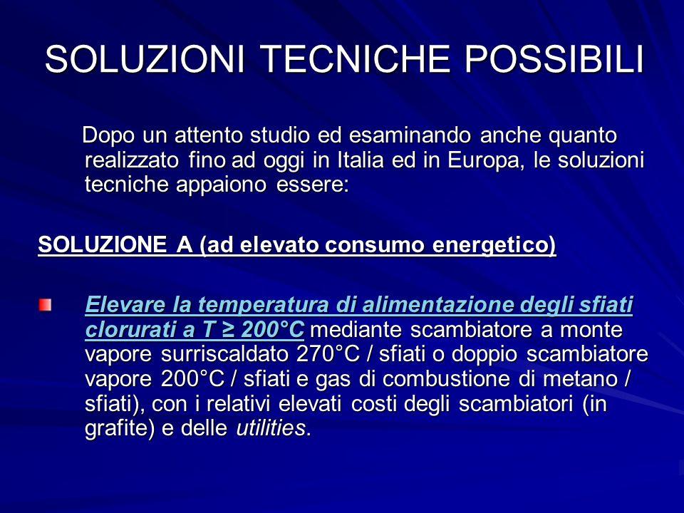 SOLUZIONI TECNICHE POSSIBILI Dopo un attento studio ed esaminando anche quanto realizzato fino ad oggi in Italia ed in Europa, le soluzioni tecniche a