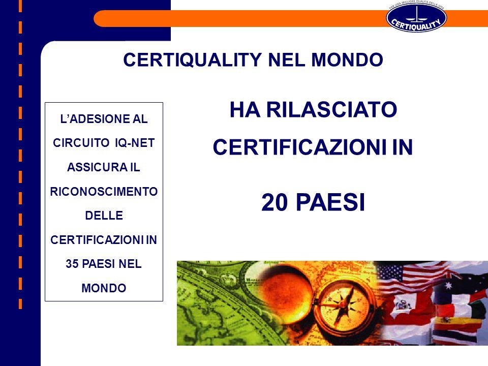 CERTIQUALITY NEL MONDO HA RILASCIATO CERTIFICAZIONI IN 20 PAESI LADESIONE AL CIRCUITO IQ-NET ASSICURA IL RICONOSCIMENTO DELLE CERTIFICAZIONI IN 35 PAE