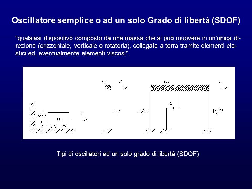 Oscillatore semplice o ad un solo Grado di libertà (SDOF) qualsiasi dispositivo composto da una massa che si può muovere in ununica di- rezione (orizz