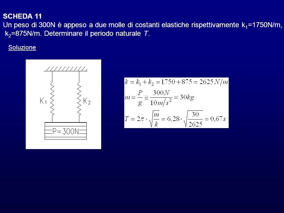 SCHEDA 11 Un peso di 300N è appeso a due molle di costanti elastiche rispettivamente k 1 =1750N/m, k 2 =875N/m. Determinare il periodo naturale T. Sol