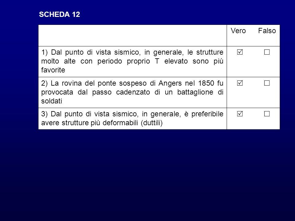 SCHEDA 12 Vero Falso 1) Dal punto di vista sismico, in generale, le strutture molto alte con periodo proprio T elevato sono più favorite 2) La rovina