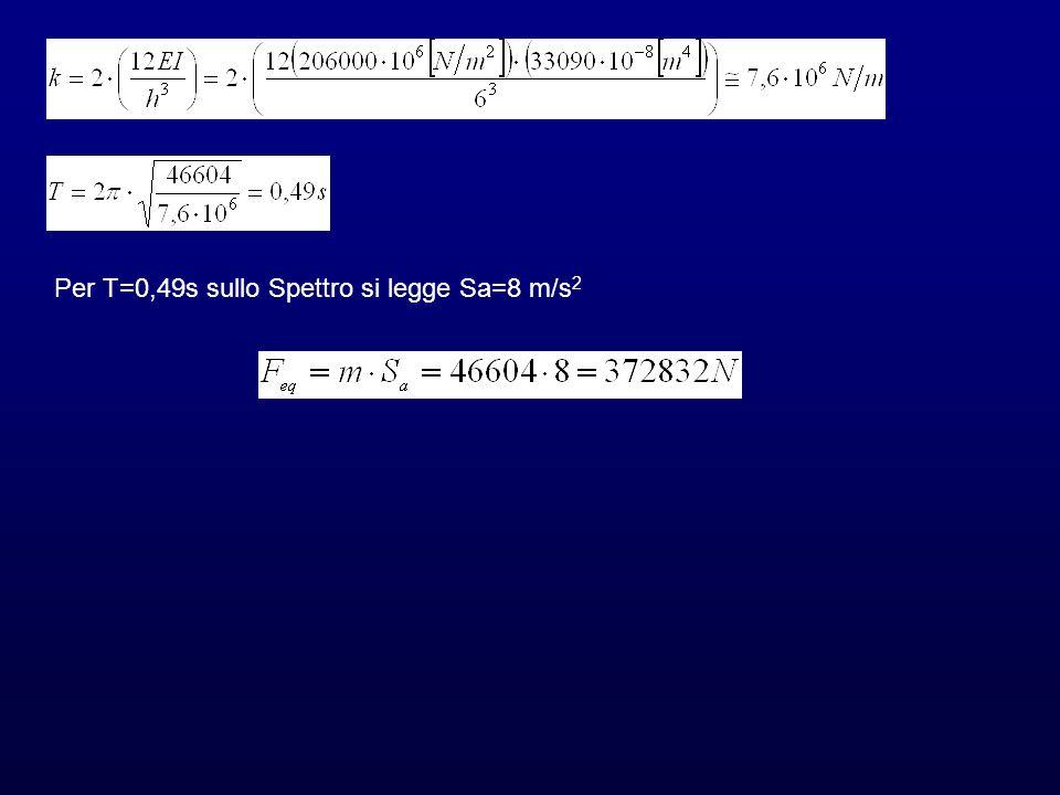 Per T=0,49s sullo Spettro si legge Sa=8 m/s 2