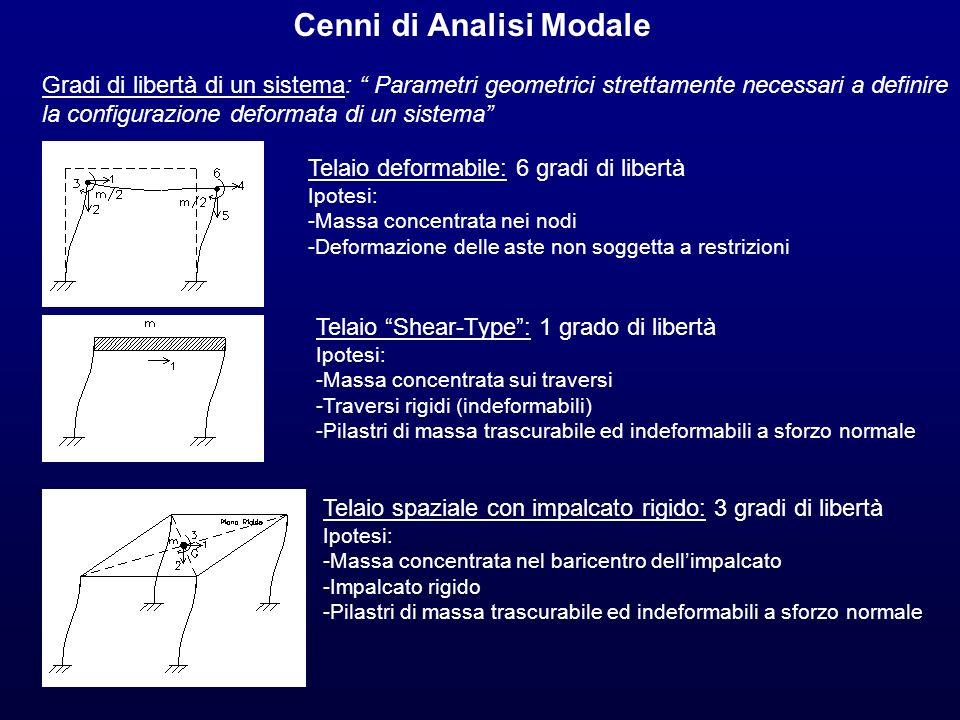 Cenni di Analisi Modale Gradi di libertà di un sistema: Parametri geometrici strettamente necessari a definire la configurazione deformata di un siste