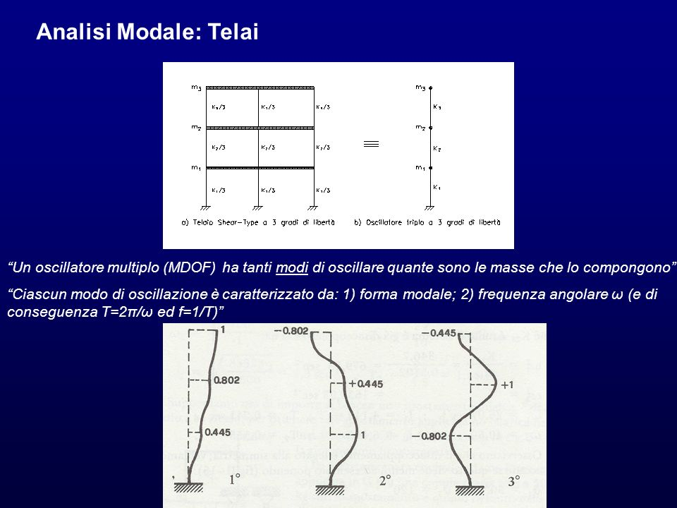 Analisi Modale: Telai Un oscillatore multiplo (MDOF) ha tanti modi di oscillare quante sono le masse che lo compongono Ciascun modo di oscillazione è