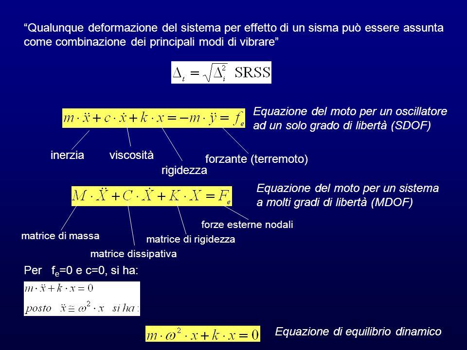 Qualunque deformazione del sistema per effetto di un sisma può essere assunta come combinazione dei principali modi di vibrare Equazione del moto per