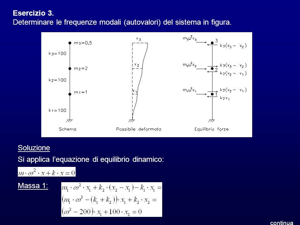 Esercizio 3. Determinare le frequenze modali (autovalori) del sistema in figura. Soluzione Si applica lequazione di equilibrio dinamico: Massa 1: cont