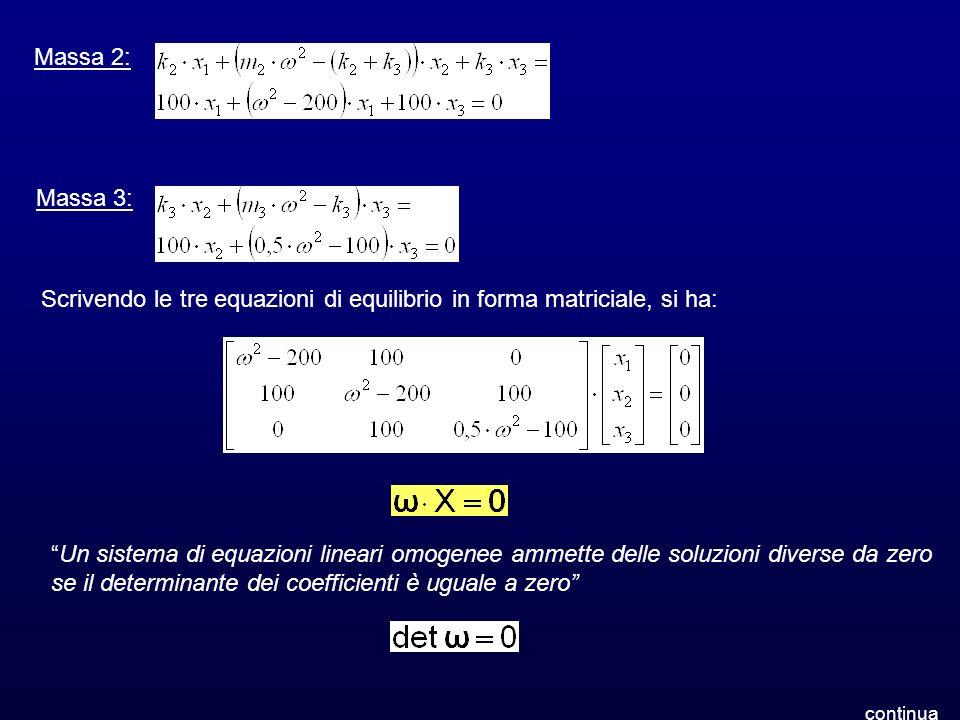 Massa 2: Massa 3: Scrivendo le tre equazioni di equilibrio in forma matriciale, si ha: Un sistema di equazioni lineari omogenee ammette delle soluzion