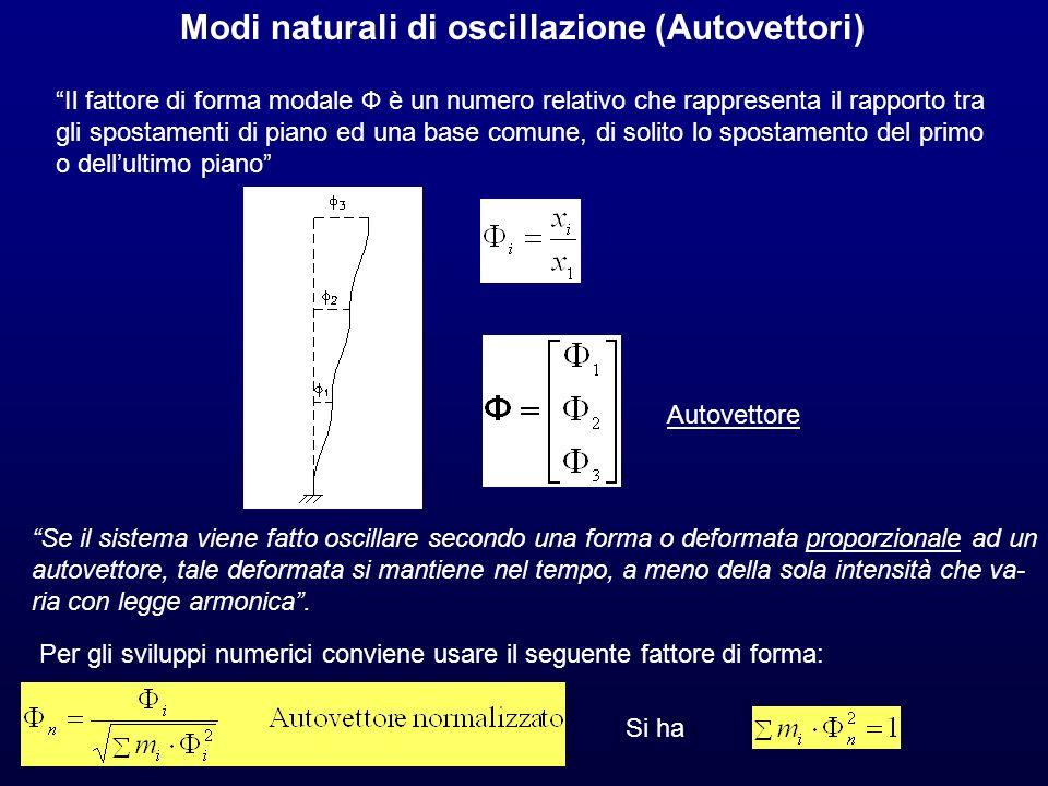 Modi naturali di oscillazione (Autovettori) Il fattore di forma modale Ф è un numero relativo che rappresenta il rapporto tra gli spostamenti di piano