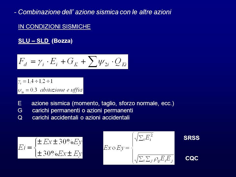 - Combinazione dell azione sismica con le altre azioni IN CONDIZIONI SISMICHE SLU – SLD (Bozza) E azione sismica (momento, taglio, sforzo normale, ecc