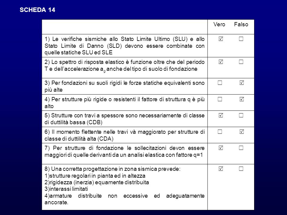 SCHEDA 14 Vero Falso 1) Le verifiche sismiche allo Stato Limite Ultimo (SLU) e allo Stato Limite di Danno (SLD) devono essere combinate con quelle sta
