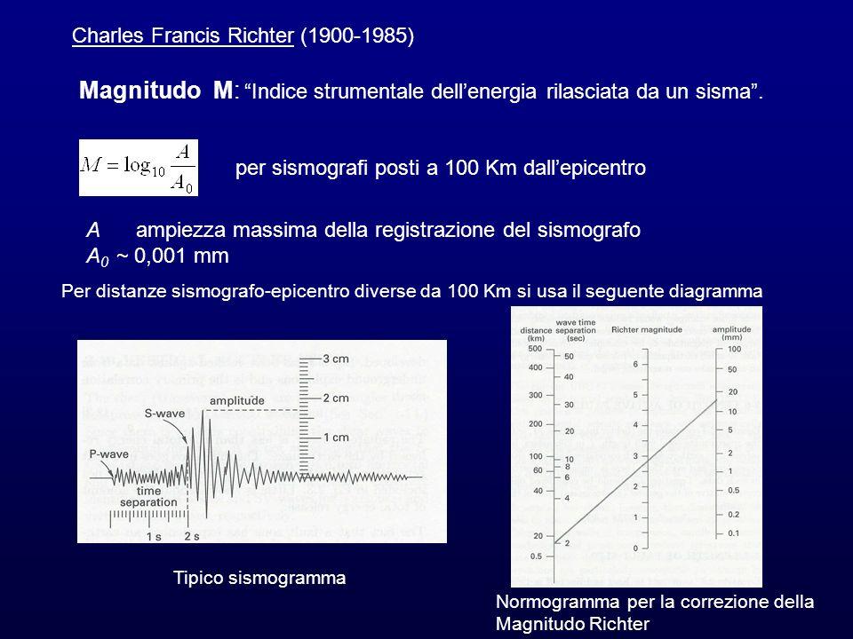 Charles Francis Richter (1900-1985) Magnitudo M: Indice strumentale dellenergia rilasciata da un sisma. per sismografi posti a 100 Km dallepicentro A