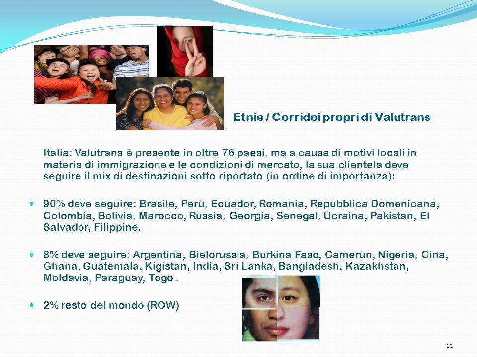 Etnie / Corridoi propri di Valutrans Italia: Valutrans è presente in oltre 76 paesi, ma a causa di motivi locali in materia di immigrazione e le condi