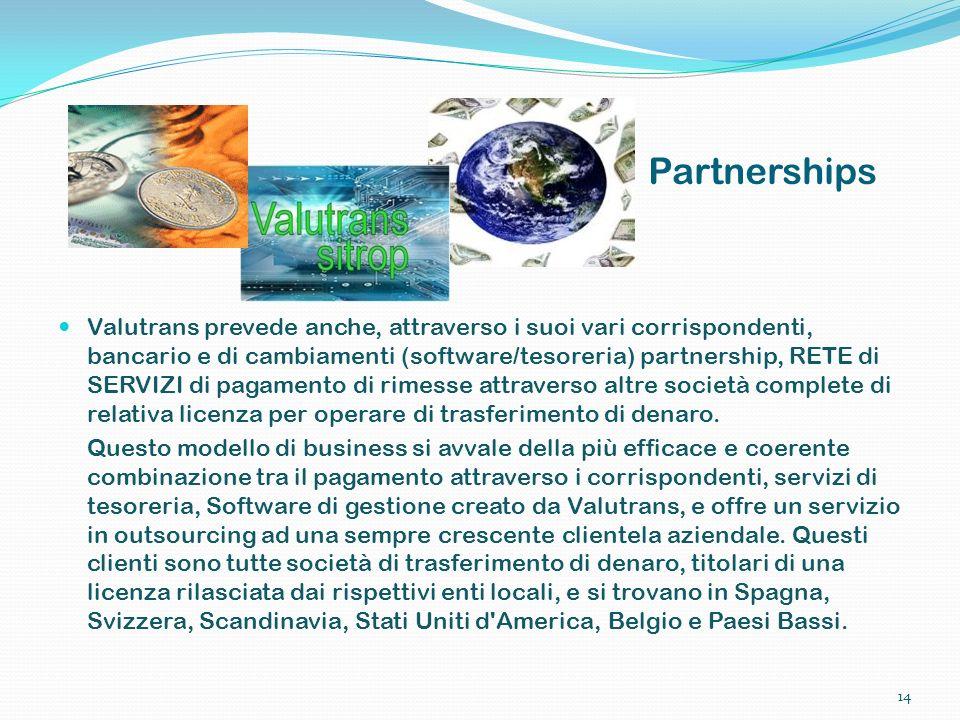 Partnerships Valutrans prevede anche, attraverso i suoi vari corrispondenti, bancario e di cambiamenti (software/tesoreria) partnership, RETE di SERVI