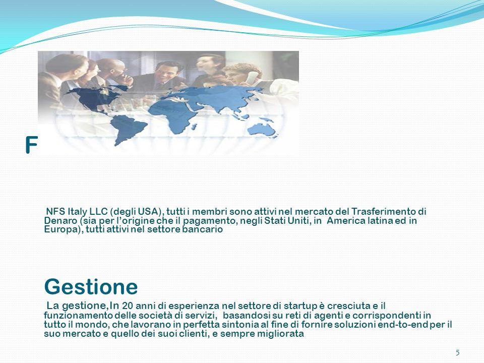 Fondatori NFS Italy LLC (degli USA), tutti i membri sono attivi nel mercato del Trasferimento di Denaro (sia per lorigine che il pagamento, negli Stat