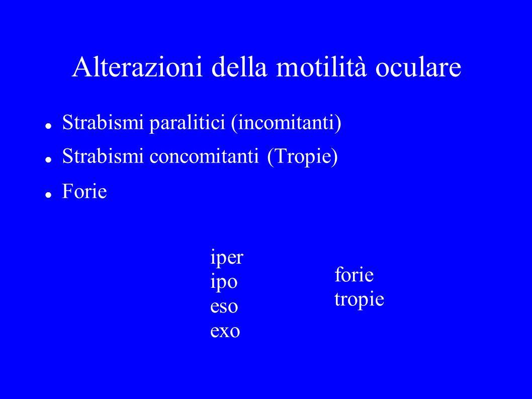 Alterazioni della motilità oculare Strabismi paralitici (incomitanti) Strabismi concomitanti (Tropie) Forie forie tropie iper ipo eso exo