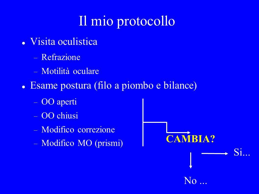 Il mio protocollo Visita oculistica Refrazione Motilità oculare Esame postura (filo a piombo e bilance) OO aperti OO chiusi Modifico correzione Modifi