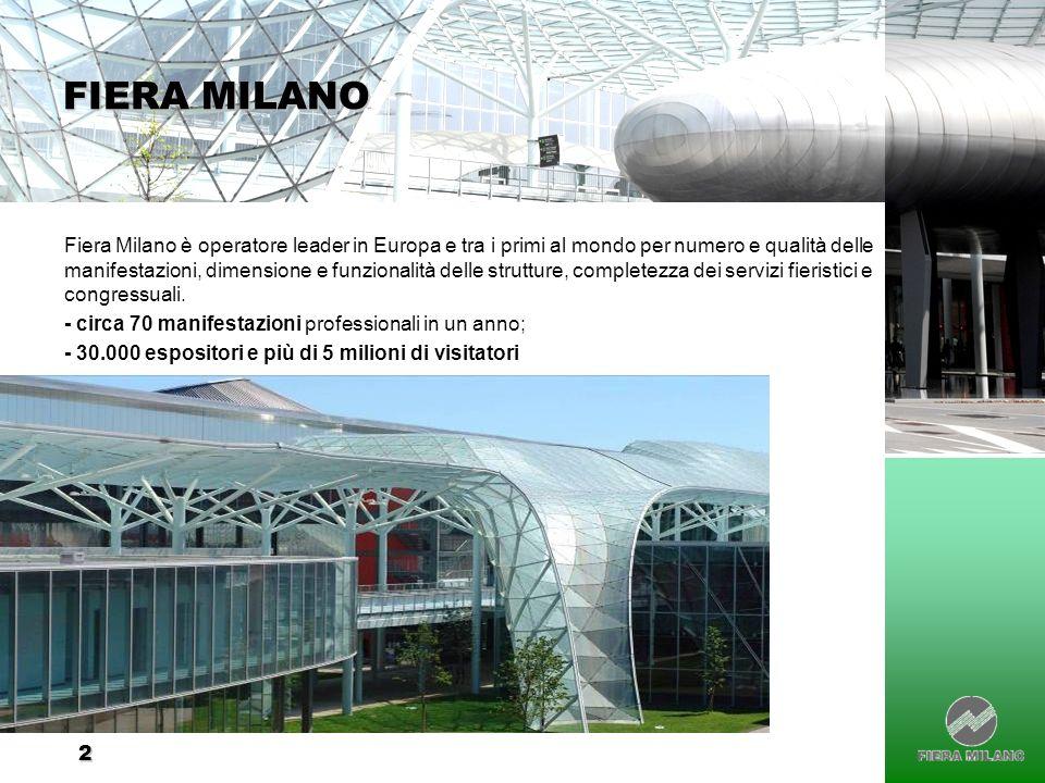 2 FIERA MILANO Fiera Milano è operatore leader in Europa e tra i primi al mondo per numero e qualità delle manifestazioni, dimensione e funzionalità d