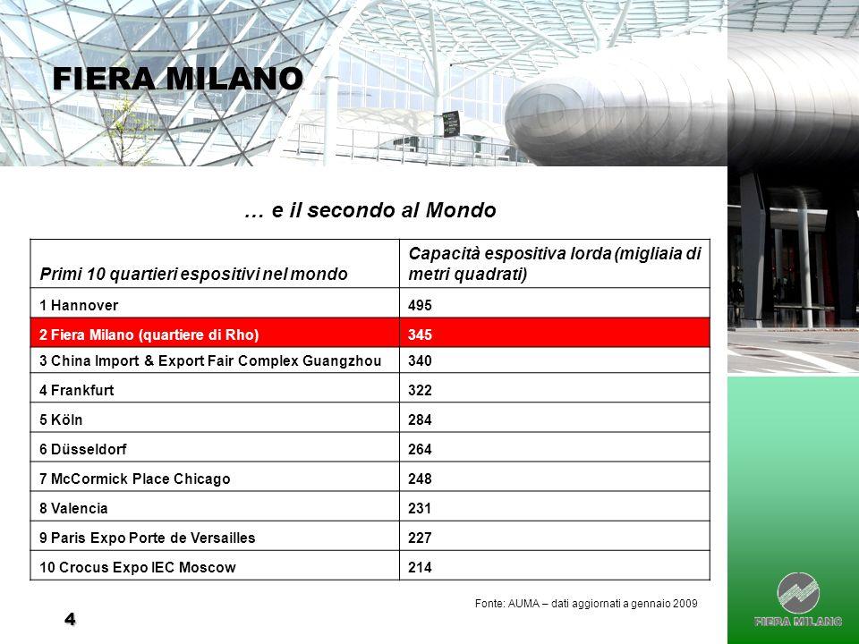 4 FIERA MILANO Fonte: AUMA – dati aggiornati a gennaio 2009 … e il secondo al Mondo Primi 10 quartieri espositivi nel mondo Capacità espositiva lorda