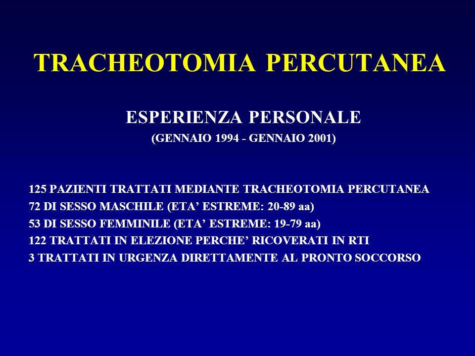 TRACHEOTOMIA PERCUTANEA ESPERIENZA PERSONALE (GENNAIO 1994 - GENNAIO 2001) 125 PAZIENTI TRATTATI MEDIANTE TRACHEOTOMIA PERCUTANEA 72 DI SESSO MASCHILE