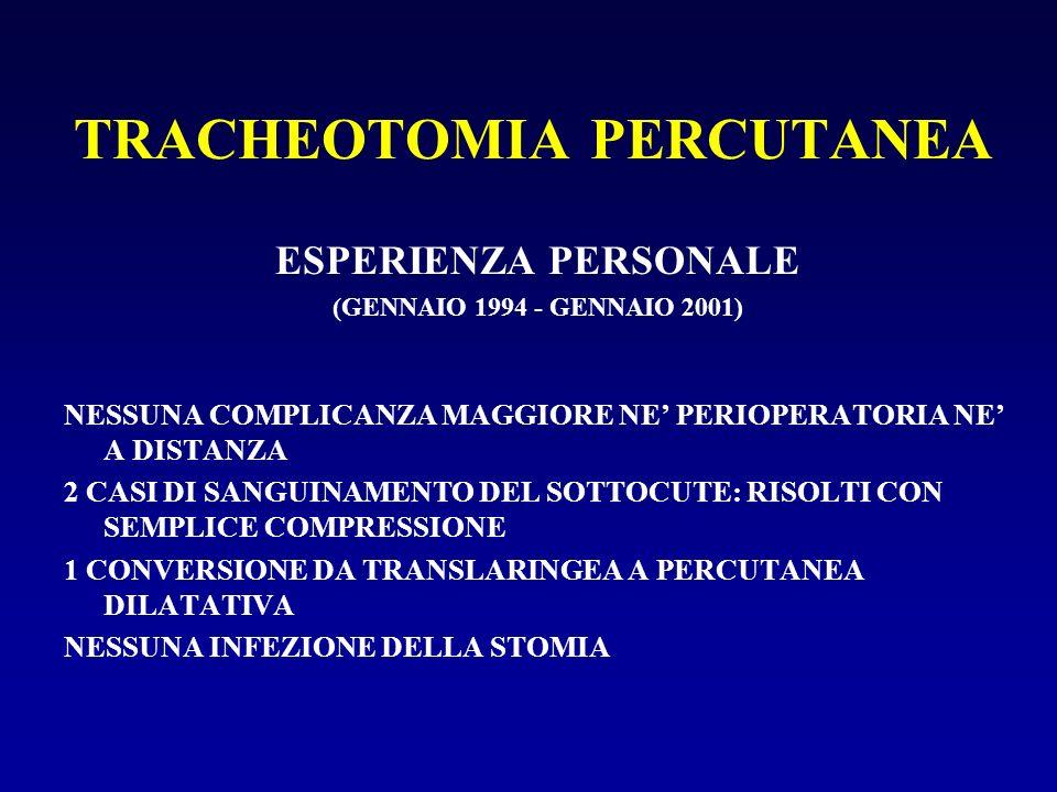 TRACHEOTOMIA PERCUTANEA ESPERIENZA PERSONALE (GENNAIO 1994 - GENNAIO 2001) NESSUNA COMPLICANZA MAGGIORE NE PERIOPERATORIA NE A DISTANZA 2 CASI DI SANG