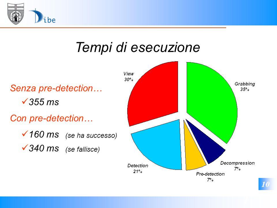 1 10 Tempi di esecuzione 355 ms 160 ms 340 ms Senza pre-detection… Con pre-detection… (se ha successo) (se fallisce)