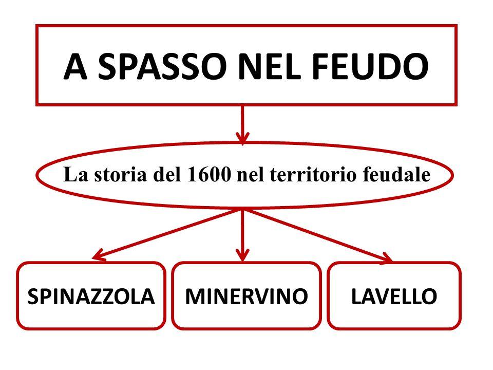A SPASSO NEL FEUDO SPINAZZOLAMINERVINOLAVELLO La storia del 1600 nel territorio feudale