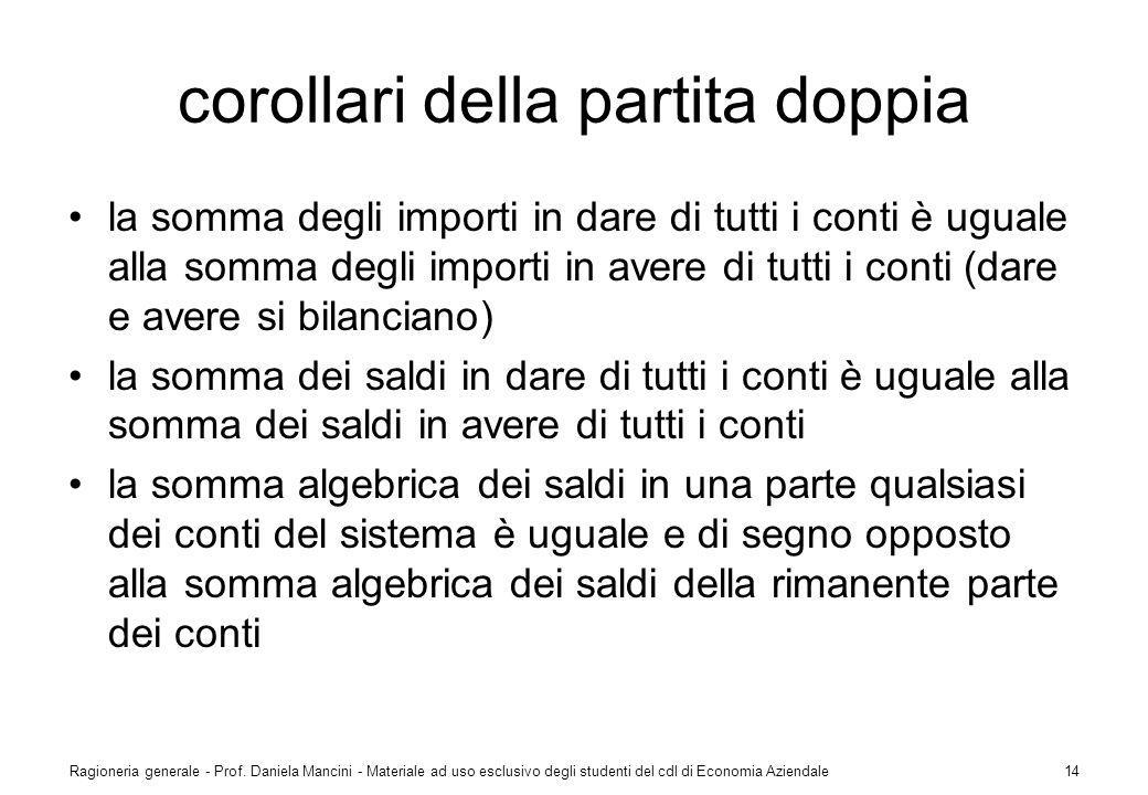 Ragioneria generale - Prof. Daniela Mancini - Materiale ad uso esclusivo degli studenti del cdl di Economia Aziendale14 corollari della partita doppia