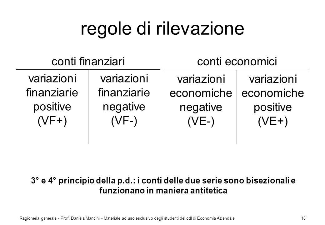 Ragioneria generale - Prof. Daniela Mancini - Materiale ad uso esclusivo degli studenti del cdl di Economia Aziendale16 regole di rilevazione conti fi