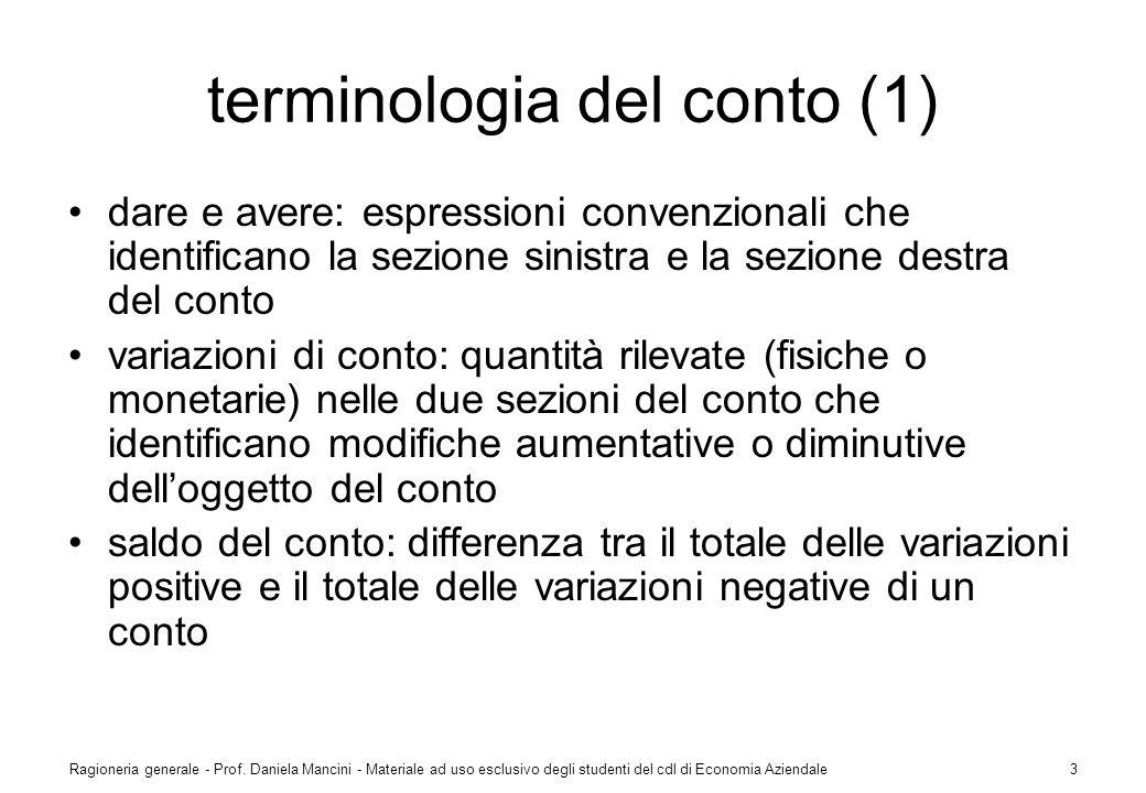 Ragioneria generale - Prof. Daniela Mancini - Materiale ad uso esclusivo degli studenti del cdl di Economia Aziendale3 terminologia del conto (1) dare