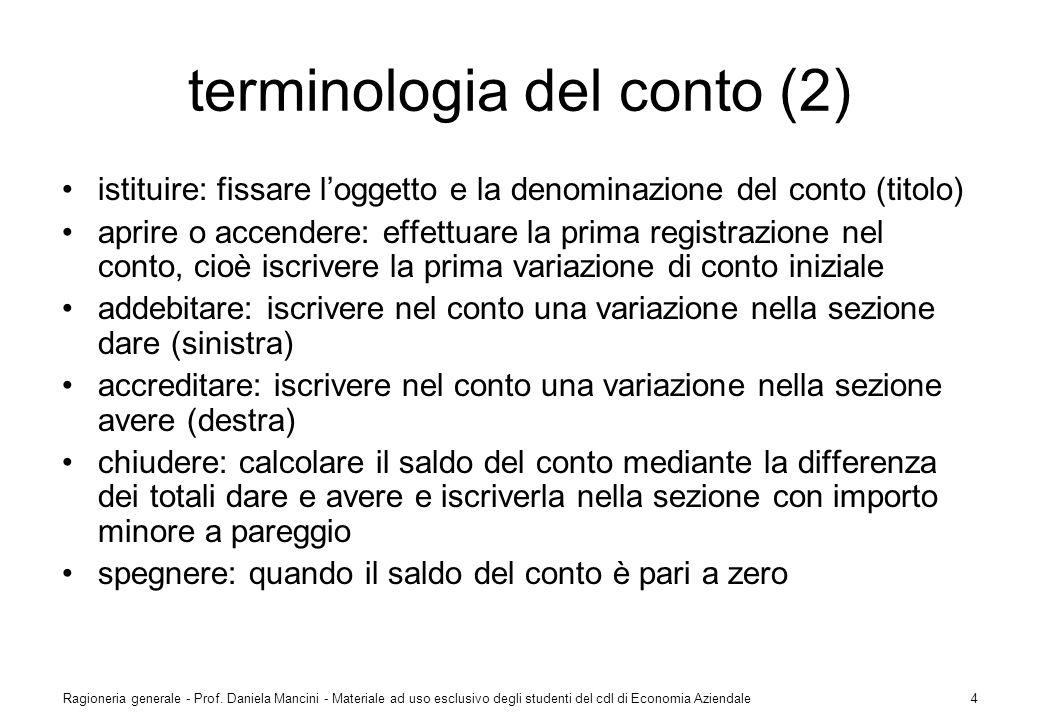 Ragioneria generale - Prof. Daniela Mancini - Materiale ad uso esclusivo degli studenti del cdl di Economia Aziendale4 terminologia del conto (2) isti