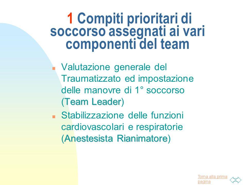 Torna alla prima pagina 1 Compiti prioritari di soccorso assegnati ai vari componenti del team Team Leader n Valutazione generale del Traumatizzato ed