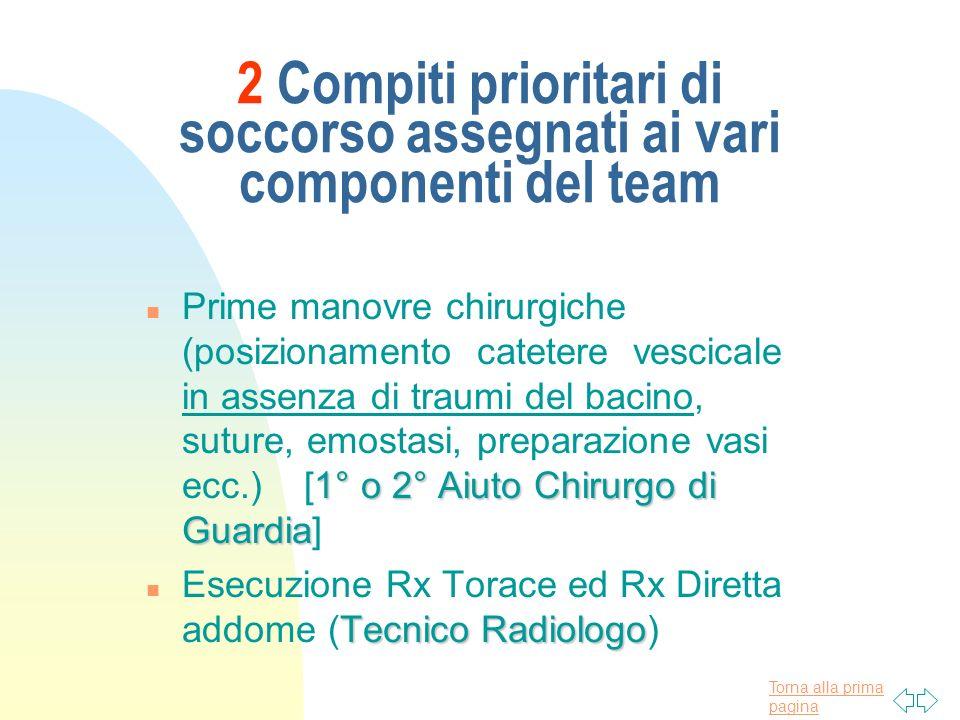 Torna alla prima pagina 2 Compiti prioritari di soccorso assegnati ai vari componenti del team 1° o 2° Aiuto Chirurgo di Guardia n Prime manovre chiru
