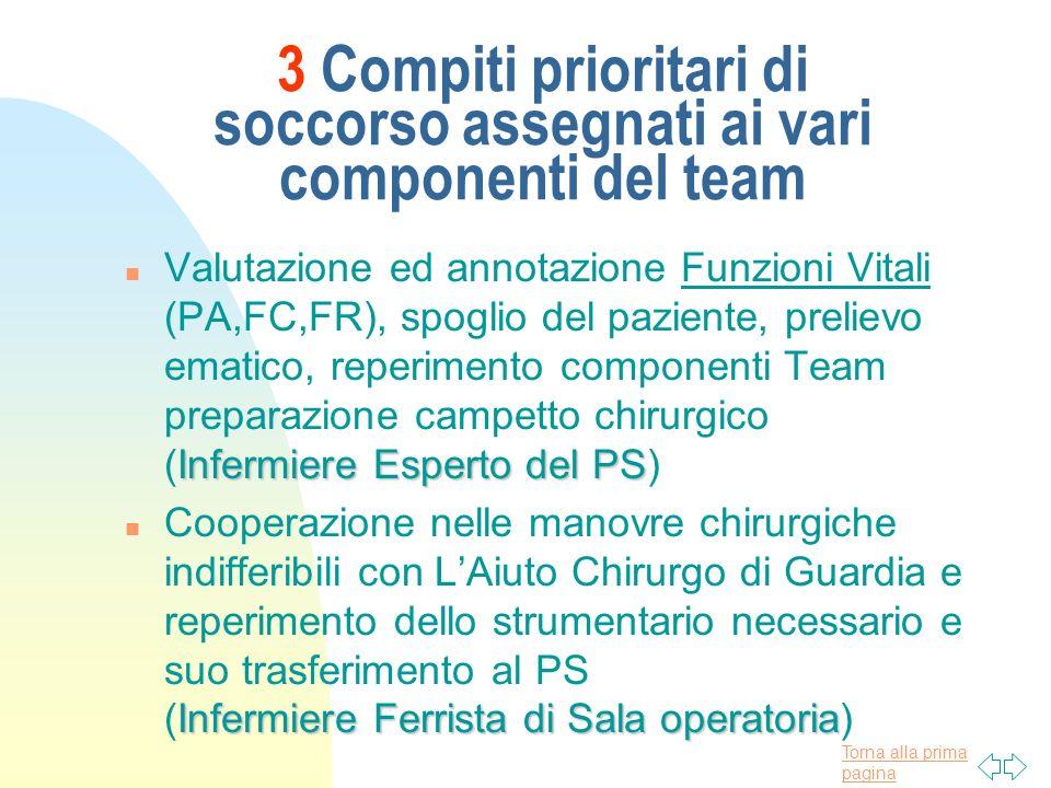 Torna alla prima pagina 3 Compiti prioritari di soccorso assegnati ai vari componenti del team Infermiere Esperto del PS n Valutazione ed annotazione