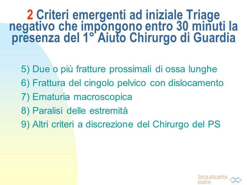 Torna alla prima pagina 2 Criteri emergenti ad iniziale Triage negativo che impongono entro 30 minuti la presenza del 1° Aiuto Chirurgo di Guardia 5)