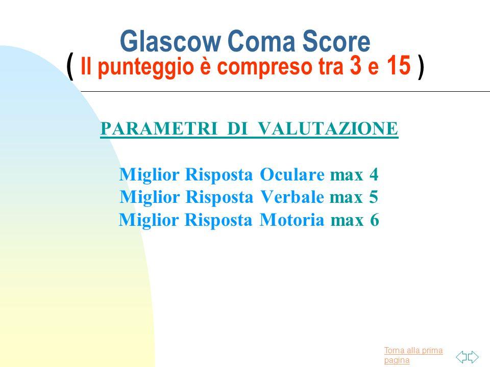 Torna alla prima pagina Glascow Coma Score ( Il punteggio è compreso tra 3 e 15 ) PARAMETRI DI VALUTAZIONE Miglior Risposta Oculare max 4 Miglior Risp