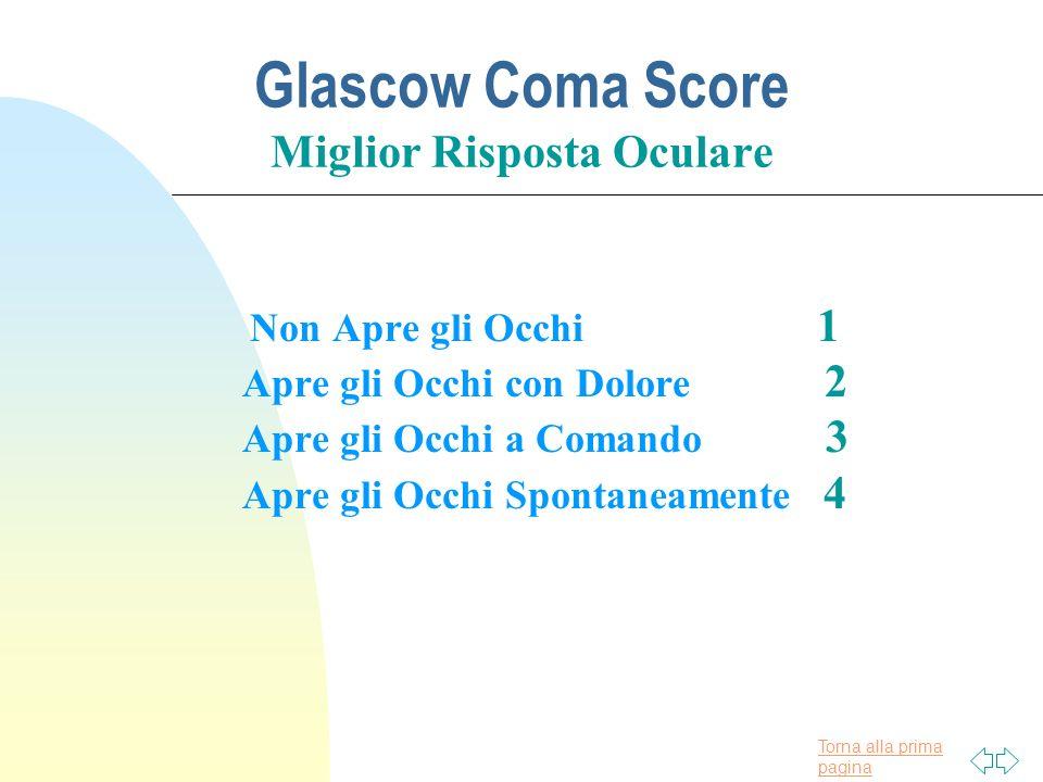 Torna alla prima pagina Glascow Coma Score Miglior Risposta Oculare Non Apre gli Occhi 1 Apre gli Occhi con Dolore 2 Apre gli Occhi a Comando 3 Apre g