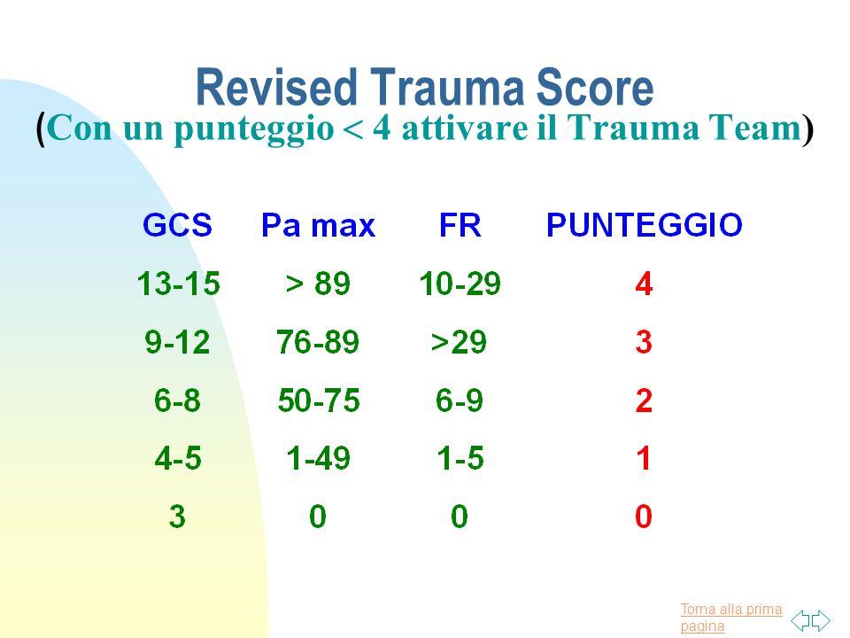Torna alla prima pagina Revised Trauma Score ( Con un punteggio 4 attivare il Trauma Team)