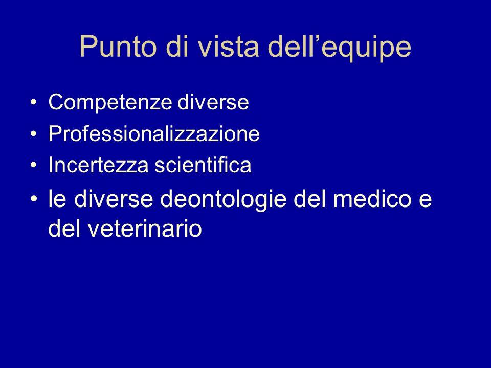 Punto di vista dellequipe Competenze diverse Professionalizzazione Incertezza scientifica le diverse deontologie del medico e del veterinario