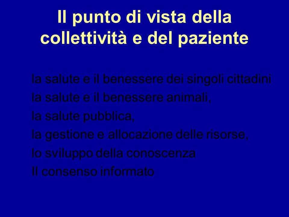 Il punto di vista della collettività e del paziente la salute e il benessere dei singoli cittadini la salute e il benessere animali, la salute pubblic